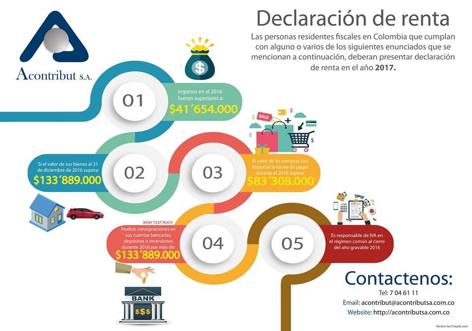 DECLARACIÓN DE RENTA PERSONAS NATURALES 2017